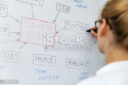 woman writing business plan outline with marker on whiteboard