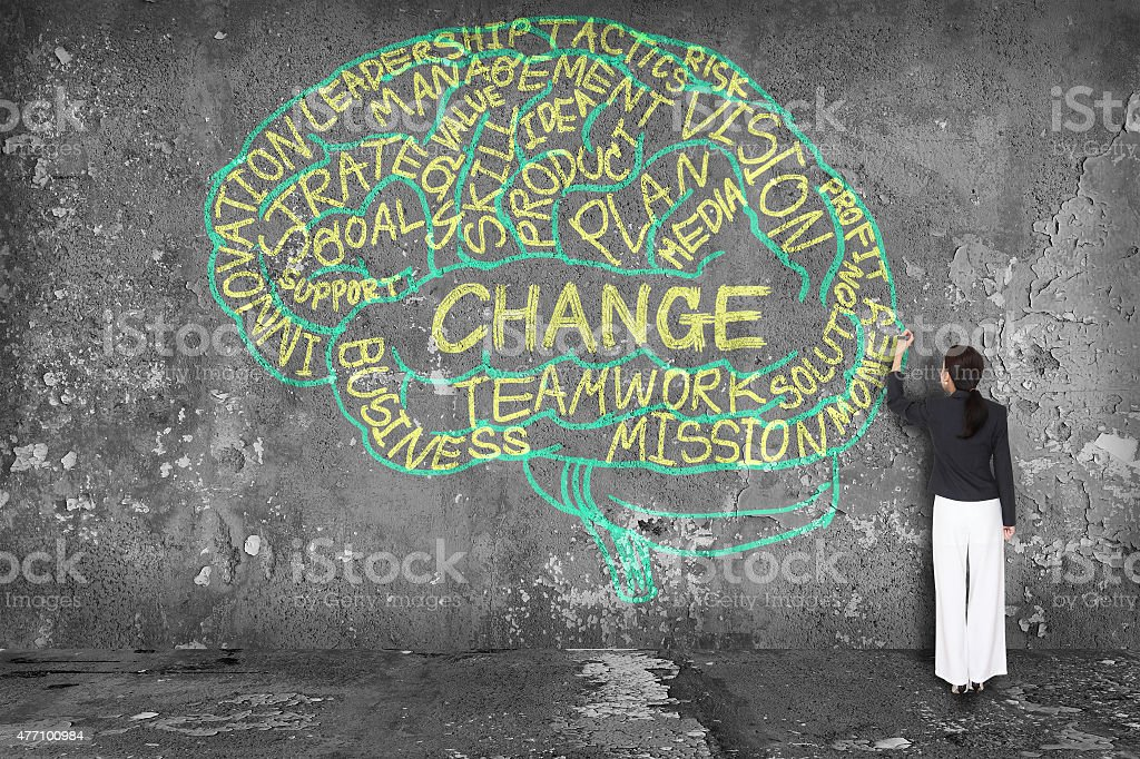 woman writing change  with brain on wall stock photo