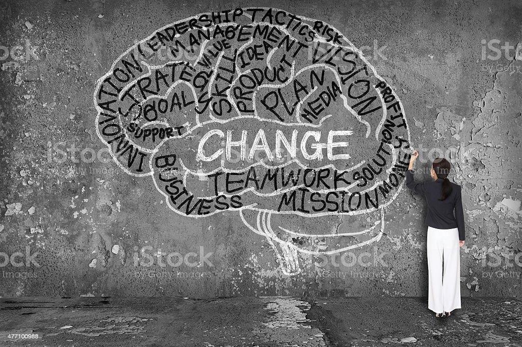 Frau schreiben, Veränderungen mit Gehirn auf Wand – Foto