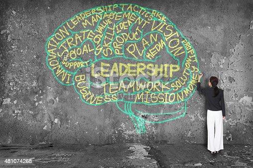 istock woman writing leadership with brain on wall 481074268