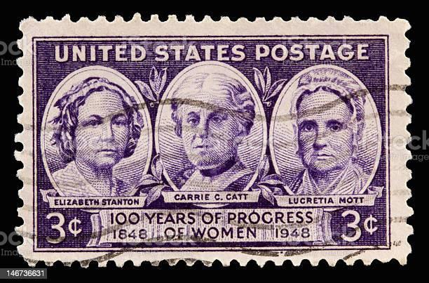 Women 1948