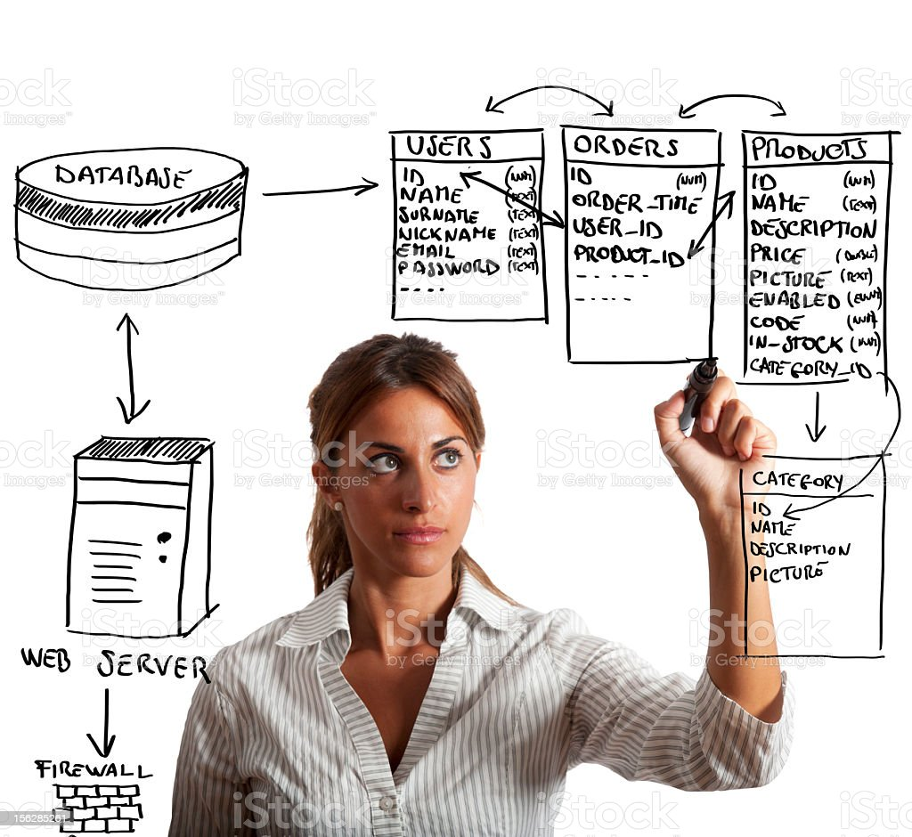 Women drawing a database system on the board royalty-free stock photo
