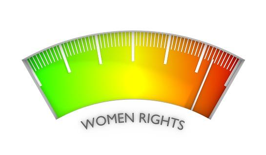 Women rights level meter. Feminist movement concept. 3D illustration