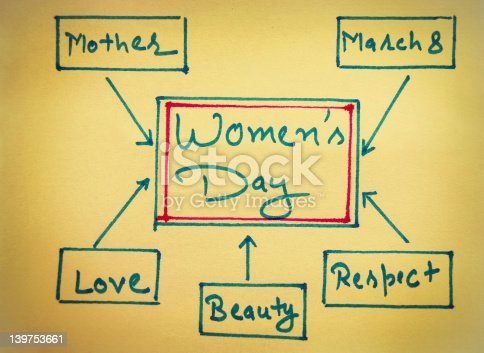 istock Women's Day Special - Attributes of a woman 139753661