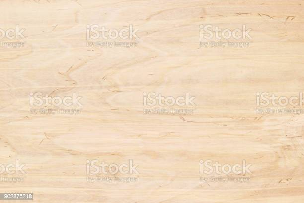 Wood background light texture of a wooden shield or board panel picture id902875218?b=1&k=6&m=902875218&s=612x612&h=xgbffdvpbuy4ysdsy8cjlqyzpy2xt9jh7aumiyvkilo=