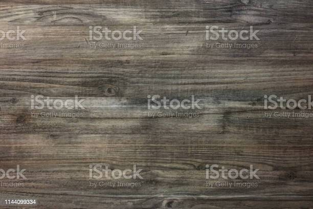 Wood brown background dark wooden abstract texture picture id1144099334?b=1&k=6&m=1144099334&s=612x612&h=ufjkqryx492ku16tdtg1apnpfbzlijcvbs2net8dm2k=