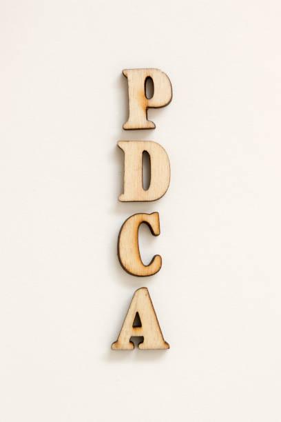 pdca, holz buchstaben liebe auf weißem hintergrund - 3d typografie stock-fotos und bilder