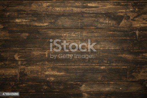 istock Wood planks background 476945686
