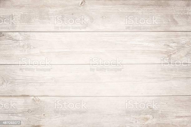 Wood textured picture id487093072?b=1&k=6&m=487093072&s=612x612&h=sci inrxsbcezcxscyhtzoowj2xtdbog pztdnsvrx8=