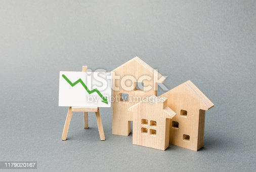 Wooden houses and an easel arrow down. The fall of the real estate market. concept of value or cost decrease. low liquidity and attractiveness. cheap rent. Reduced demand and market stagnation.
