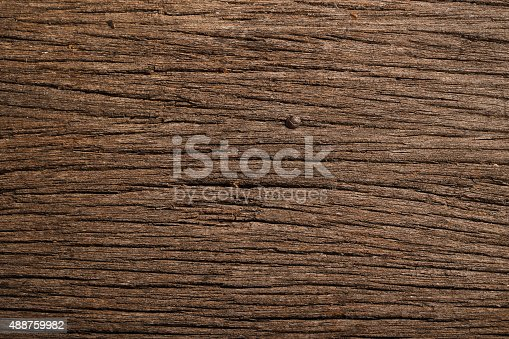 Wood texture and pattern for backgroundWooden old background classic style emotion. Close up wooden plank textureWooden old background classic style emotion. Close up wooden plank textureWooden old background classic style emotion. Close up wooden plank texture