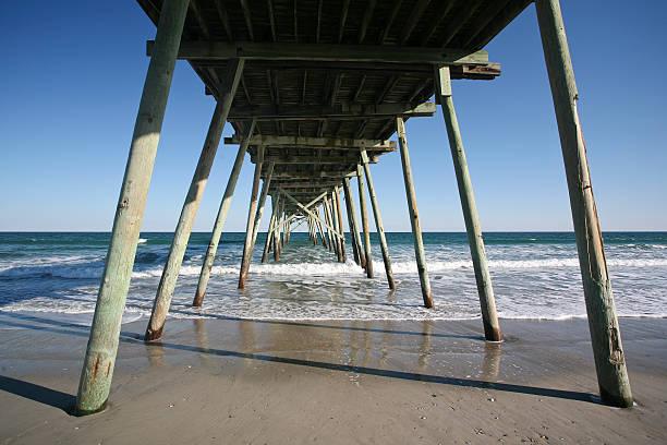 wooden pier at beach