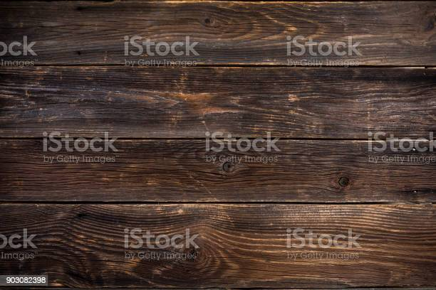 Wooden planks backgrounddesign mock up picture id903082398?b=1&k=6&m=903082398&s=612x612&h=o3yavej5vloe4jzk a oaulj kgrmkc4f6a0idiqkcy=