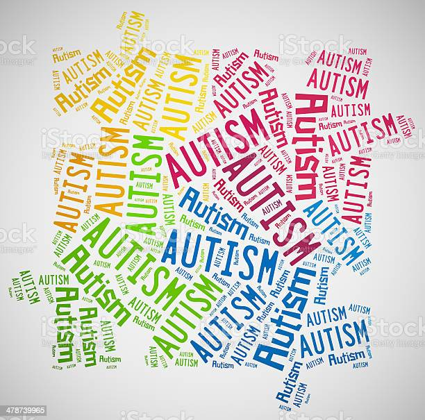 Word cloud autism awareness related picture id478739965?b=1&k=6&m=478739965&s=612x612&h=ucuv8psyuqxokvguw46ujgelp1 ww 9nxfliew7308k=