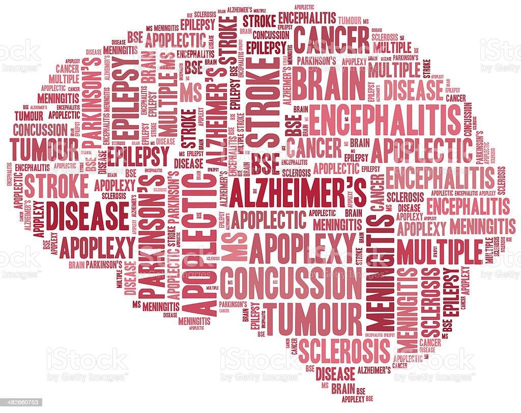 Word cloud brain disease related in shape of human organ stock photo