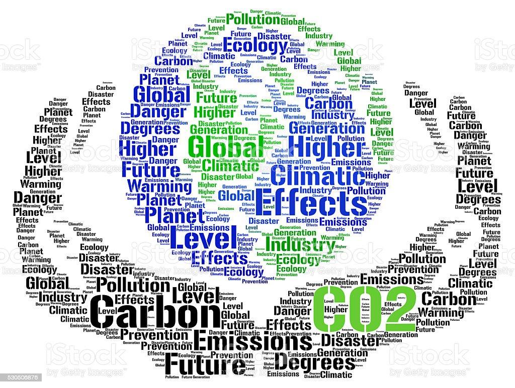 CO2 word cloud concept foto