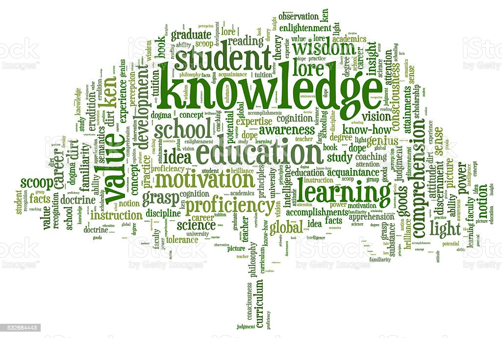 Word cloud containing depicting tree of knowledge stock photo