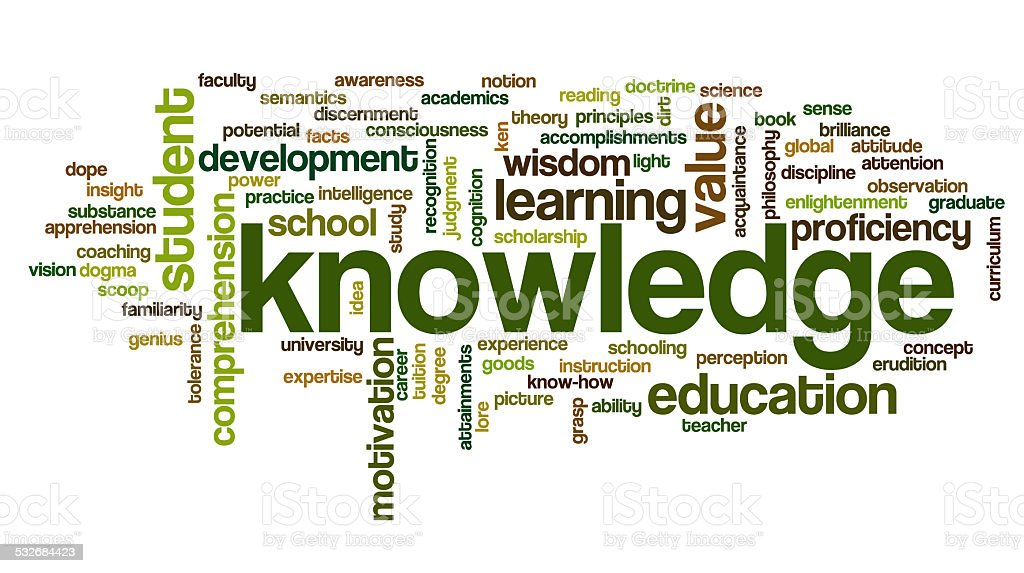 word cloud containing words related to knowledge stock photo more