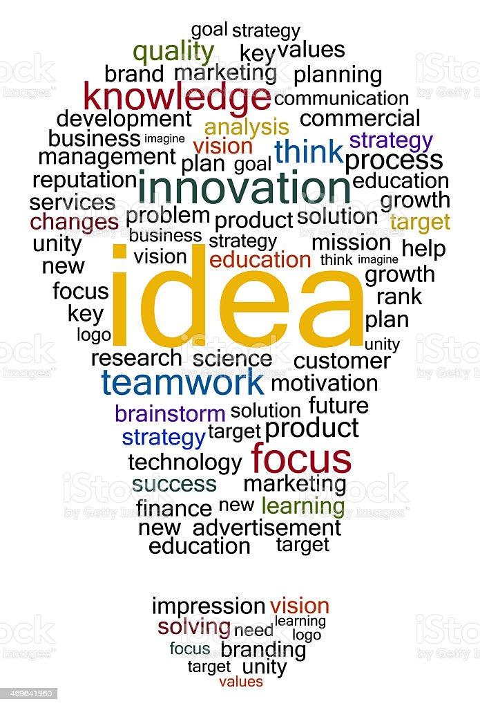 Word cloud of ideas light bulb stock photo