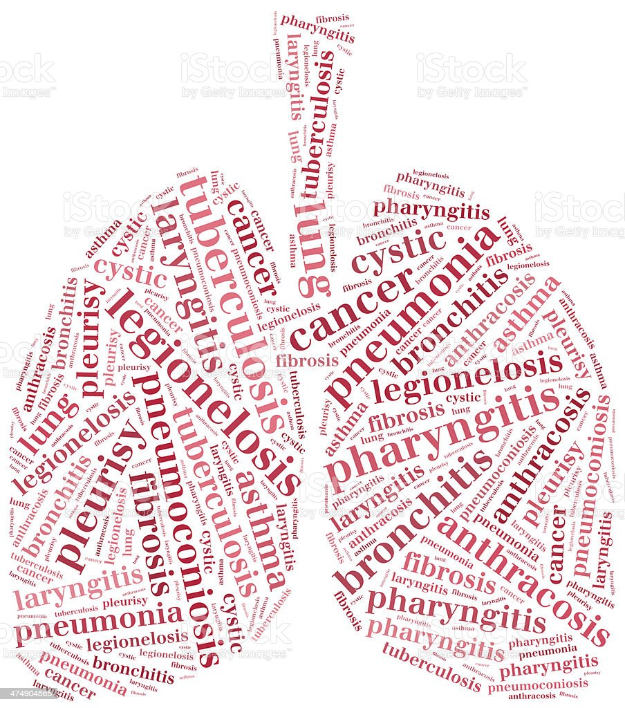 Word cloud of respiratory system diseases stock photo