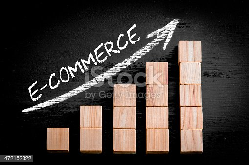 istock Word E-Commerce on ascending arrow above bar graph 472152322