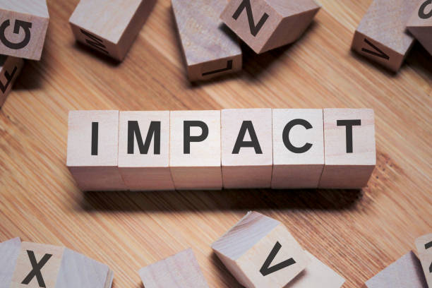 IMPACT Word In Wooden Cube stock photo