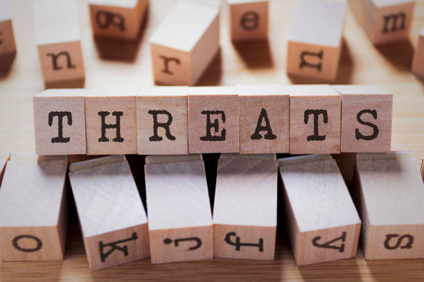 THREATS Word In Wooden Stamp Cube Word In Wooden Stamp Cube threats stock pictures, royalty-free photos & images