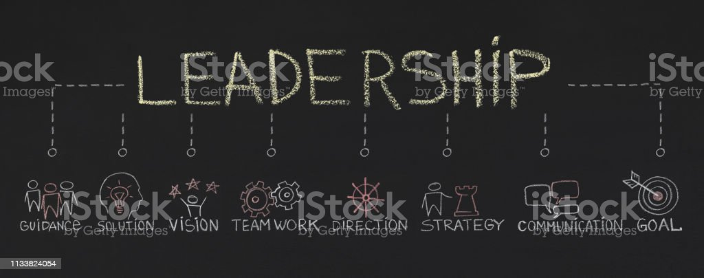 Word Leadership with inportant components on chalkboard - Royalty-free Aspiração Foto de stock