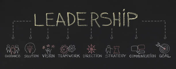 word leadership with inportant components on chalkboard - leadership stock pictures, royalty-free photos & images
