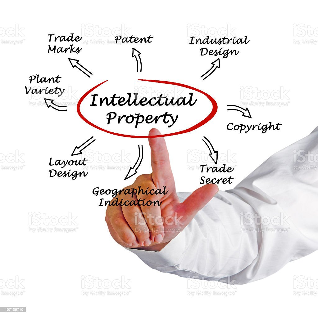 Word map explaining intellectual property stock photo