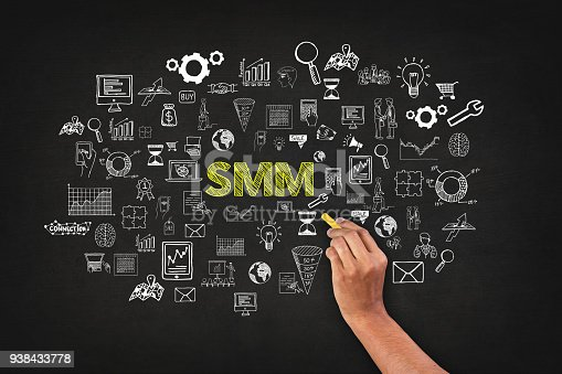 654055650 istock photo Word SMM On Blackboard With Supportive Icons 938433778