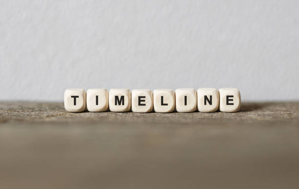 word timeline made with wood building blocks - timeline стоковые фото и изображения