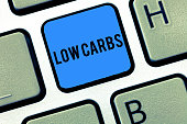 istock Word writing text Low Carbs. Business concept for Restrict carbohydrate consumption Weight loss analysisagement diet 1057699694
