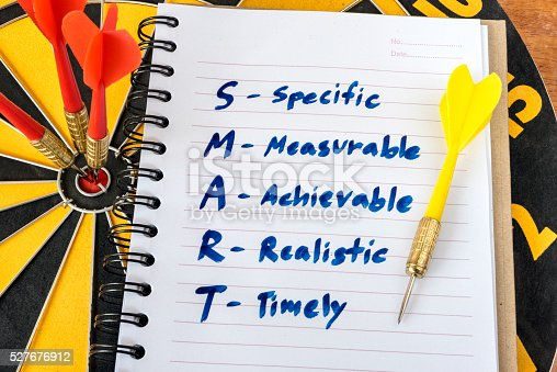 istock Words smart with dart target on bullseye 527676912