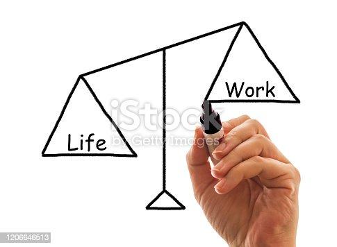 171274866 istock photo Work Life Balance 1206646513