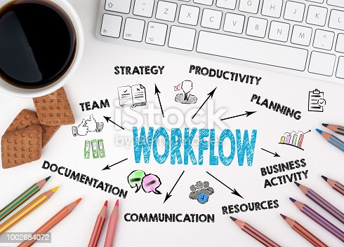 539953552istockphoto Workflow abstract Concept. Chart with keywords and icons 1002684072