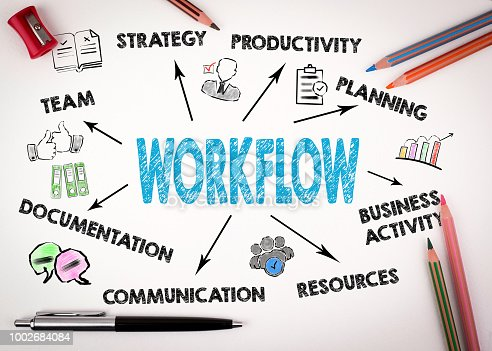 539953552istockphoto Workflow Concept. Chart with keywords and icons 1002684084