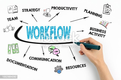 539953552istockphoto Workflow Concept. Chart with keywords and icons 1002684092