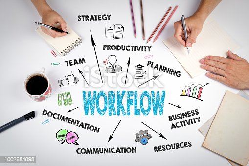 539953552istockphoto Workflow Concept. Chart with keywords and icons. 1002684098