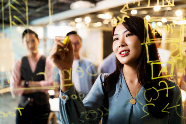 Working hard on planning the business actions Young Asian businesswoman drawing business plan on the transparent wipe board in front of colleagues project manager stock pictures, royalty-free photos & images