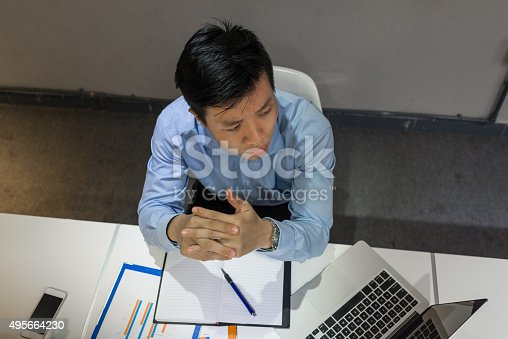 475417253istockphoto Worried about the bad news he received from his boss 495664230