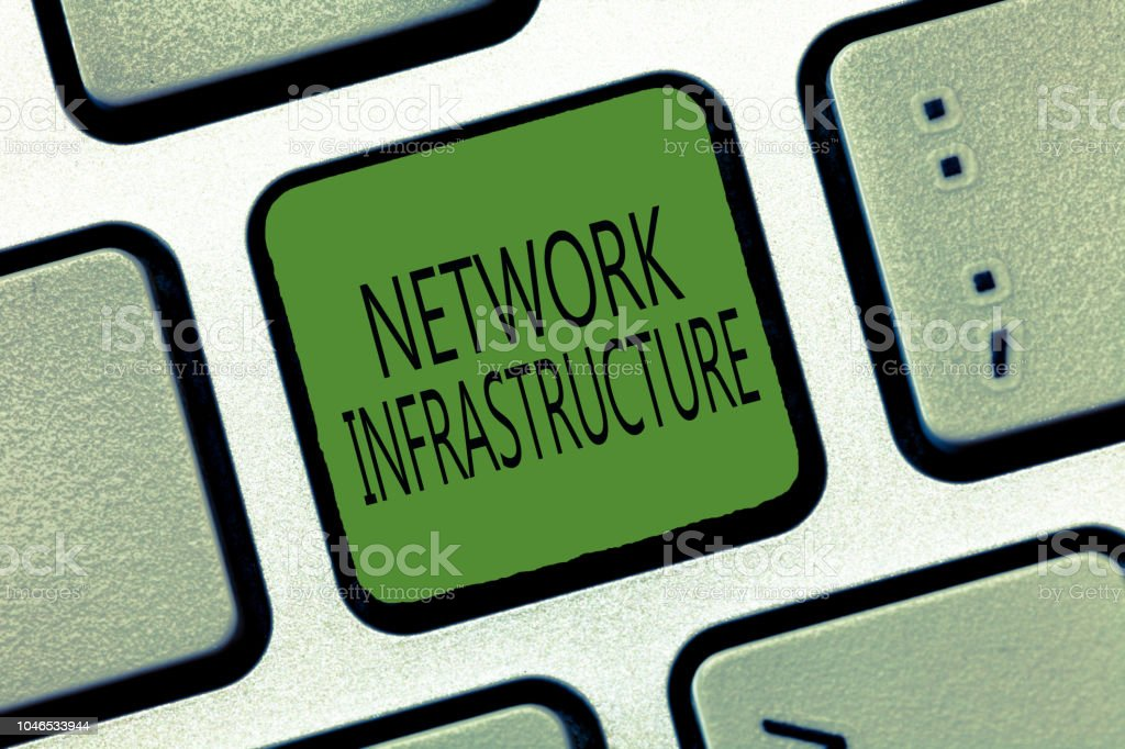 Writing note showing Network Infrastructure. Business photo showcasing Hardware and Software resources In and Out Connection stock photo