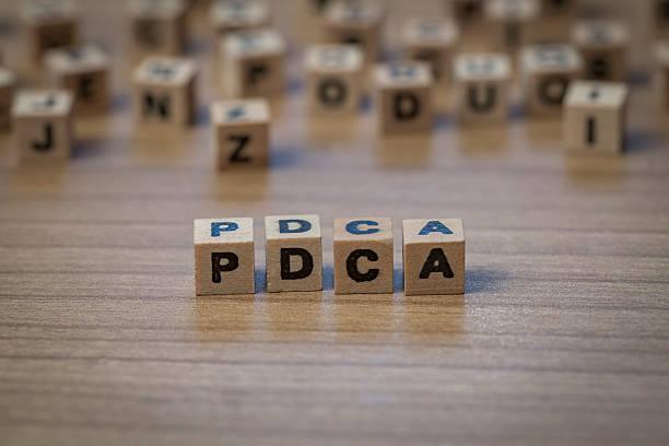 PDCA schriftliche in hölzerne Würfel – Foto