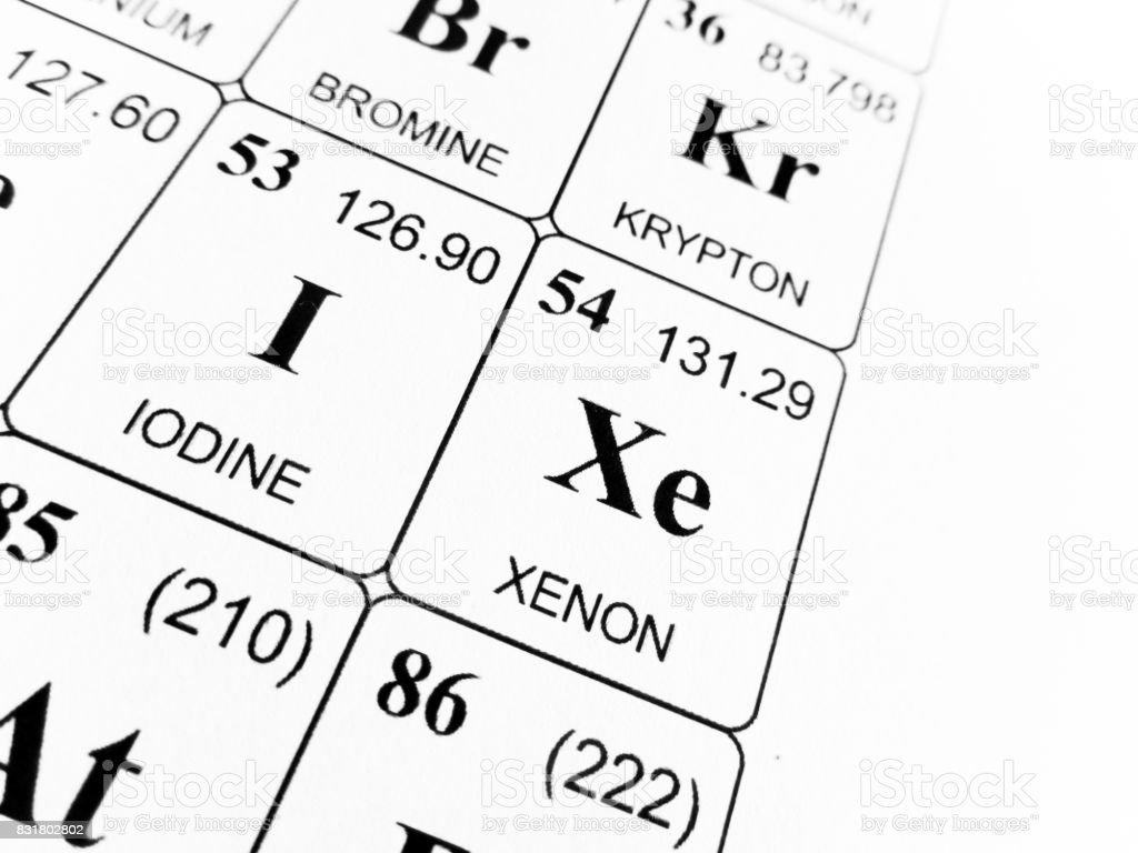 Xenn en la tabla peridica de los elementos fotografa de stock y xenn en la tabla peridica de los elementos foto de stock libre de derechos urtaz Gallery