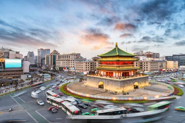 Xian Glockenturm im Sonnenuntergang – Foto