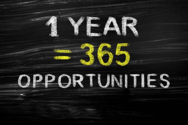 1 Jahr ist gleich 365 Chancen – Foto