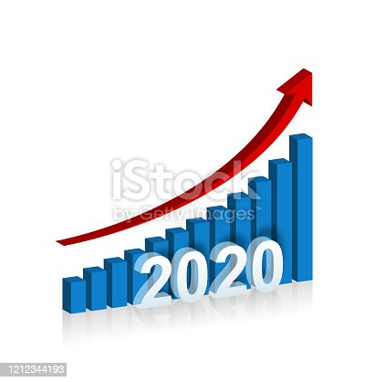 (Clipping path) Year of 2020 Growth Chart isolated on white background