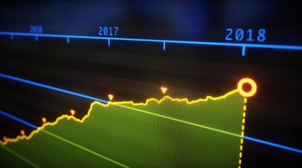 jaarlijkse grafieklijn - 2018 stockfoto's en -beelden