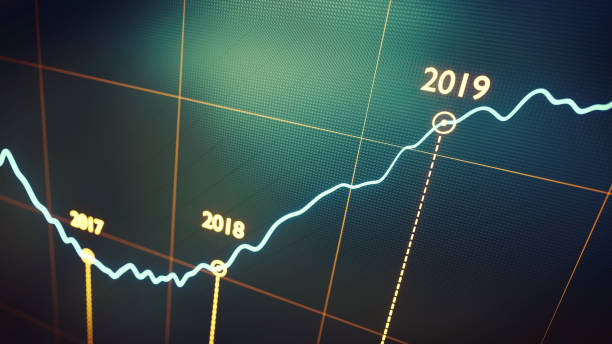 Yearly Graph Report 2019 Green stock photo