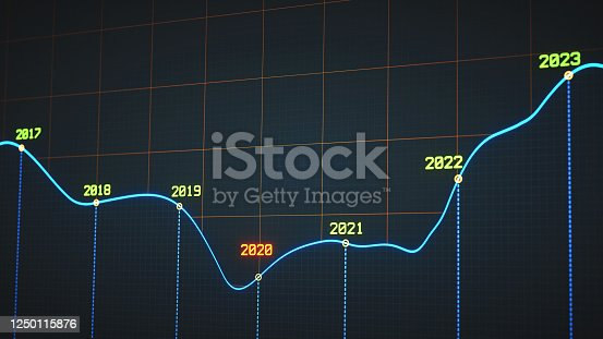 A simple abstract financial report design showing a glowing graph line for several years on a dark background with grid. Dark design with heavy vignette and plenty of copy space for composition.